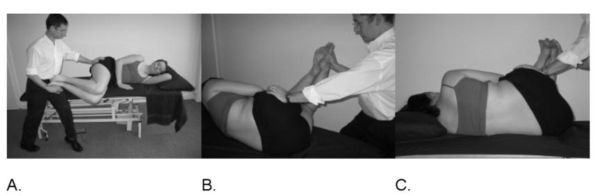 Figure 10 – Technique de fermeture dynamique à droite A   – Position de départ  B   – Flexion latérale ipsilatérale pour améliorer le mécanisme de fermeture du trou de conjugaison   C   – Degré de fermeture possible (Shacklock 2005). DR